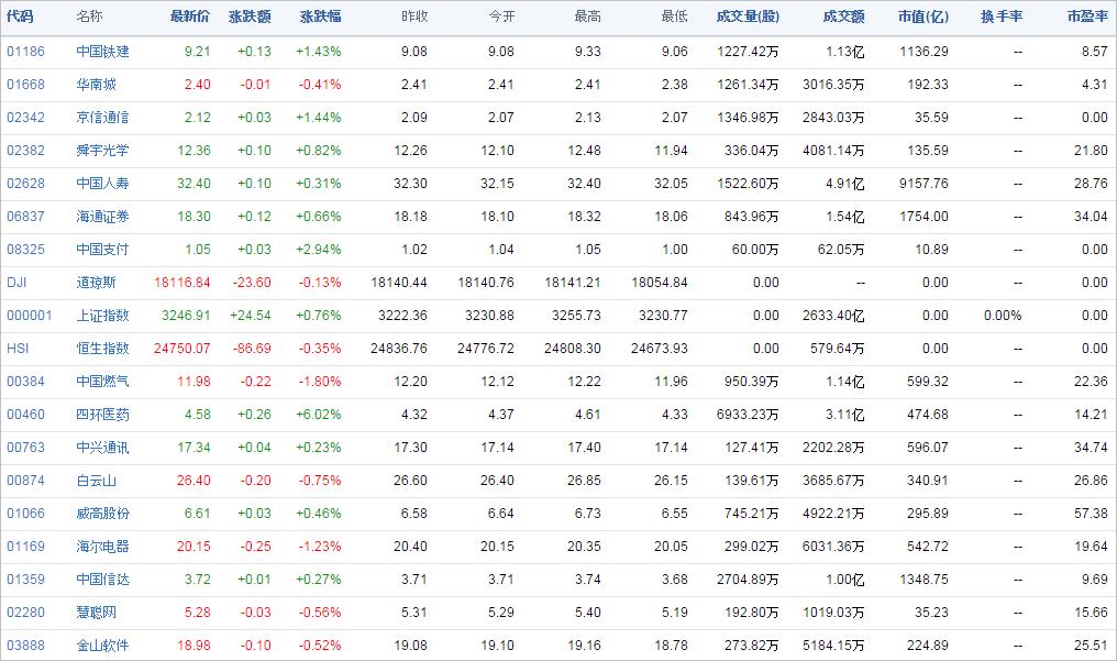 中国株コバンザメ投資ウォッチ銘柄watch20150224