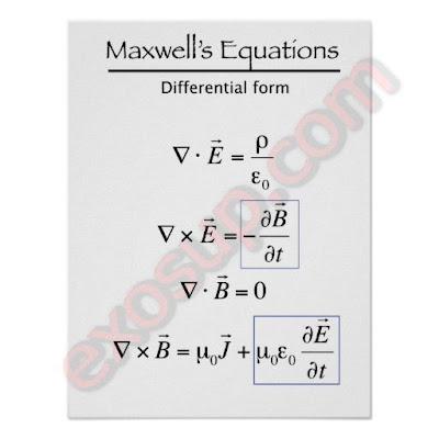 les équations de Maxwell dans le vide forme locale