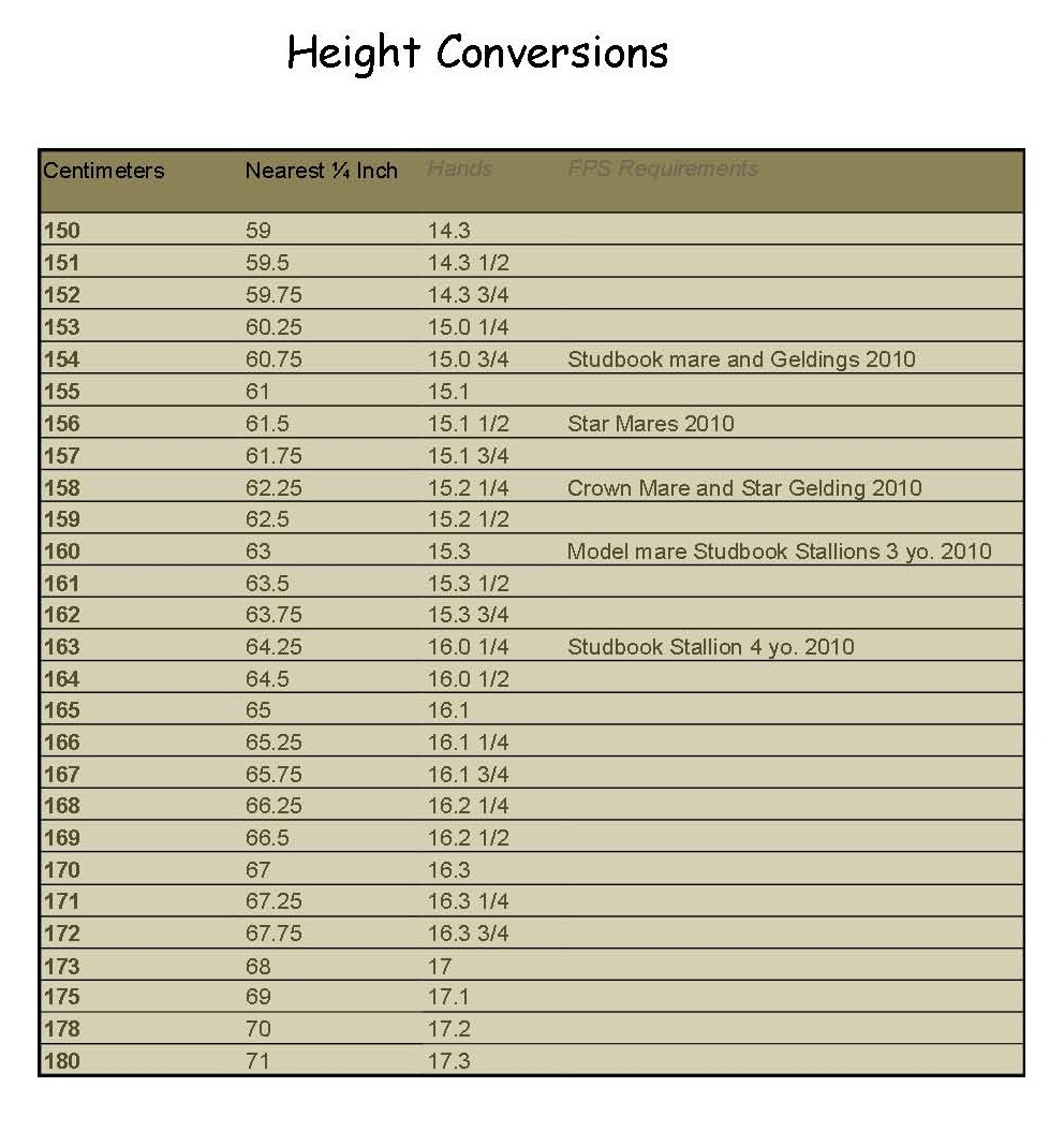 horse height chart: Sable ranch friesian horses height conversion chart