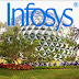 Infosys walk-in drive for fresher's software engineers in Pune