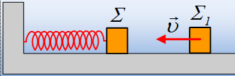 Η περίοδος και η ενέργεια μετά την κρούση.