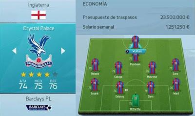 Mejores equipos Modo Carrera FIFA 16 Ultimate Team