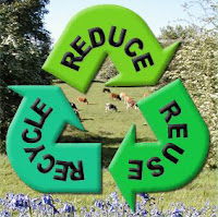 Recycling Crafts | Recycling symbol | R3 symbol | Reduce Reuse Recycle