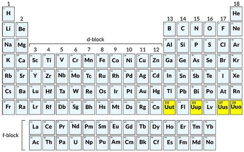 Tabel priodik terbaru iso penemu unsur 115 117 118 adalah tim ilmuwan rusia amerika yang terdiri dari ilmuwan dari joint institute for nuclear research di dubna dan dari lawrence urtaz Images