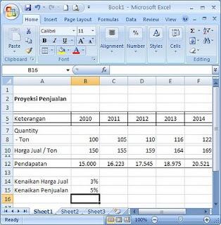 Image Result For Studi Kelayakan Bisnis