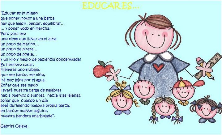 Educar: