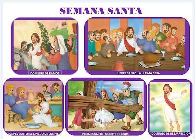 Religin CEIP Santa Teresa PASIN Y MUERTE DE JESS