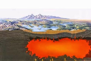 YELLOWSTONE ERUPTION OR NOT - BE PREPARED FOR ANY DISASTER  -  List of 50 PREPPER websites
