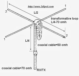 cruciform dipole antenna-1