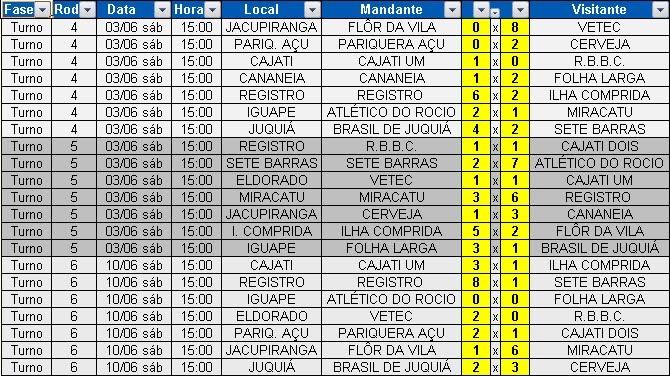 JOGOS E RESULTADOS DE 4 A 6