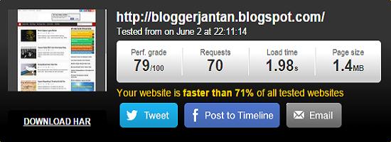Tempat Test Kelajuan Blog