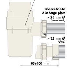 Consigli pratici gruppo di sicurezza per boiler con intercettazione e valvola di ritegno - Valvola di sicurezza scaldabagno elettrico ...