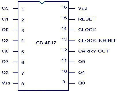 3c2g44 besides Simple Delay Timer Circuits Explained likewise Royalty Free Stock Images Testing Electrical Circuit Breadboard Image26701819 further Ir Remote Control Extender Circuit additionally Motion Sensing Security Light. on led hobby circuits