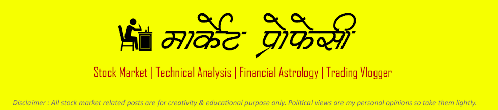 Himanshu Tiwari's Blog for Stock Market Technical Analysis & Financial Astrology