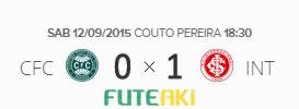 O placar de Coritiba 0x1 Internacional pela 25ª rodada do Brasileirão 2015