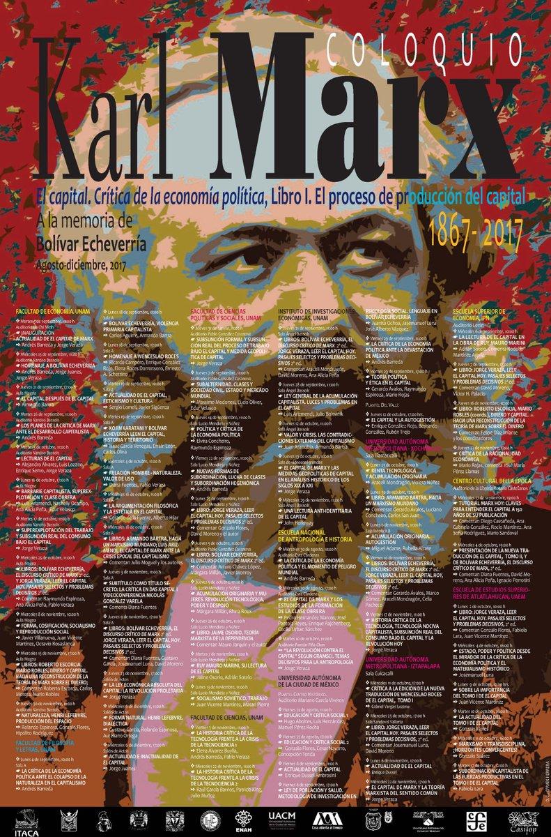 Coloquio sobre Karl Marx