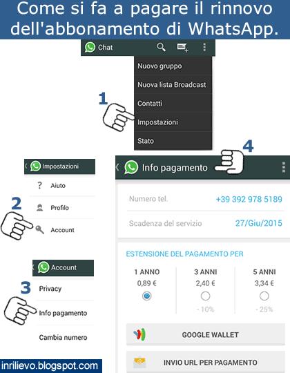 rinnovo abbonamento whatsapp