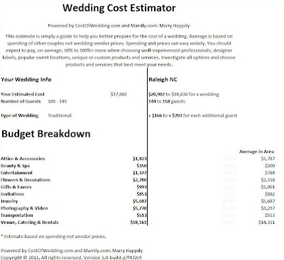 A dime and her nickels wedding cost estimator my for Wedding estimator