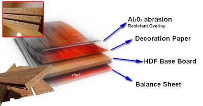 Lantai Kayu ruangan Berbahan HDF