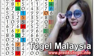 Prediksi Togel Malaysia 27 Agustus 2012