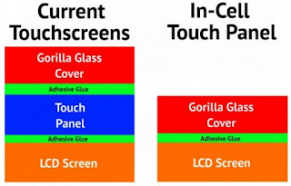 iphone 7 vantaggi glass to glass