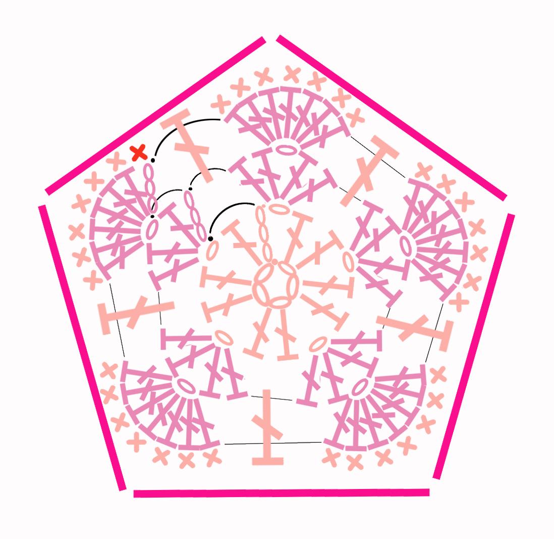 Вязание крючком пятиугольный мотив