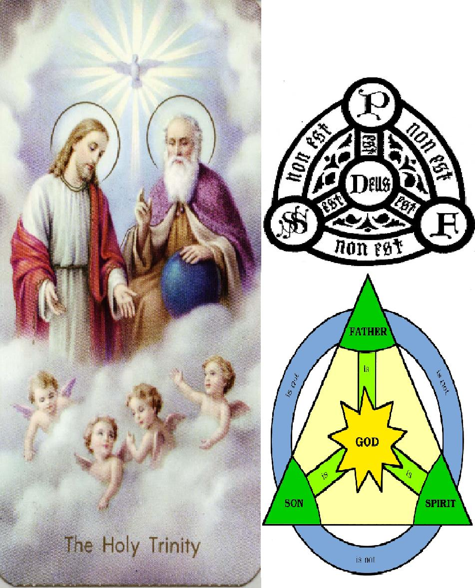 the holy trinity in christianity For the majority of christian denominations, the holy spirit or holy ghost is the third person of the trinity: the triune god manifested as god the father.