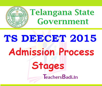 TS DEECET 2015, DEd Admission,Stages