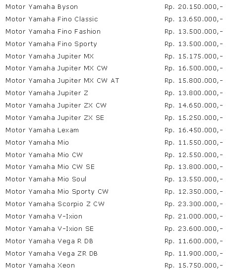 Daftar Harga Motor Yamaha Terbaru Maret 2013