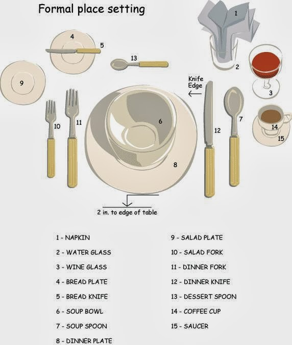 Your Spanish Recipes  Formal Place Setting