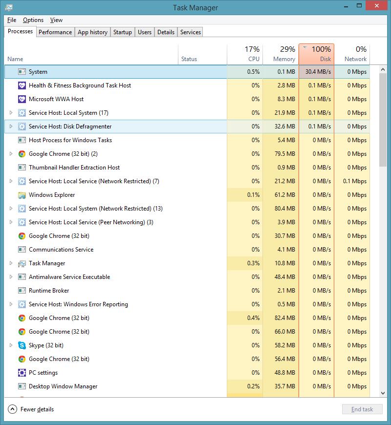 CRACK n FIX + TWEAKS: High Disk & Processor Usage GAME LAG !!! FiX !!!