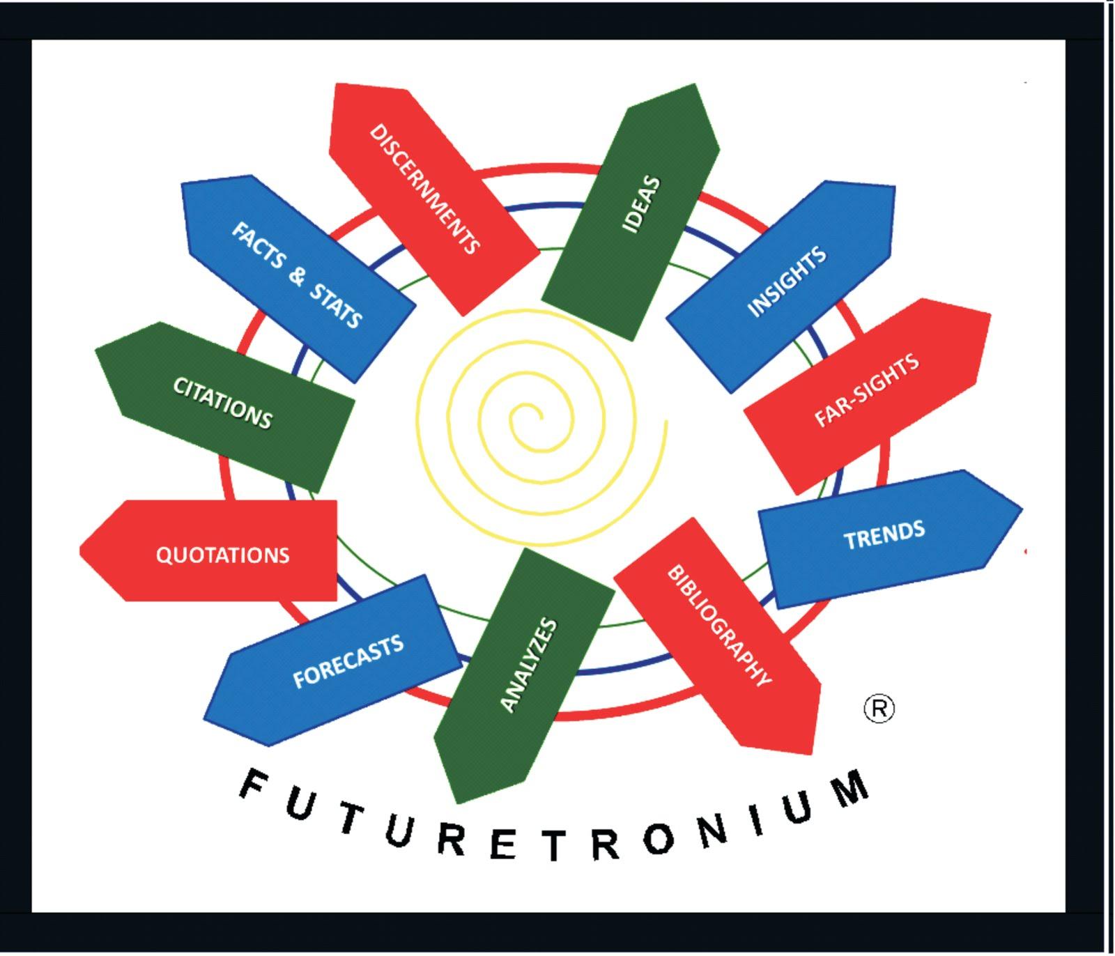Futuretronium book articulated in futuretronium world future sunday september 25 2011 malvernweather Choice Image