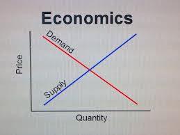 konsep dasar ilmu ekonomi