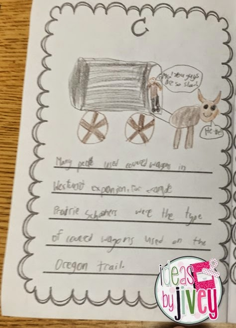 Westward Expansion Unit ABC Book with Ideas by Jivey
