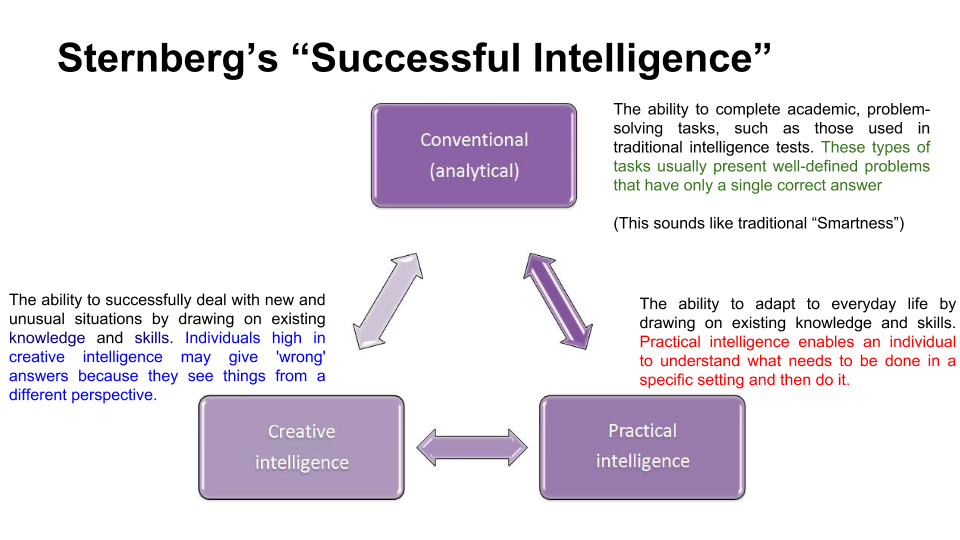 why is intelligence difficult to define