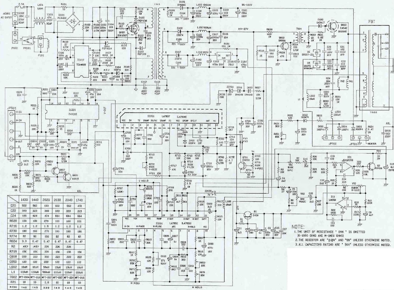 sony playstation  schematic diagram [click on schematic to zoom, wiring diagram
