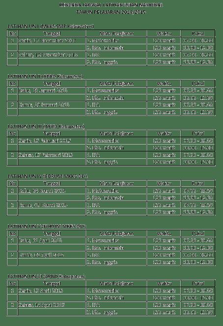 Jadwal Lengkap Latihan Ujian Nasional Kelas 9 Tahun Pelajaran 2014/2015