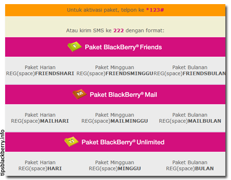 paket blackberry axis terba Cara Daftar Paket Blackberry Kartu AXIS ...