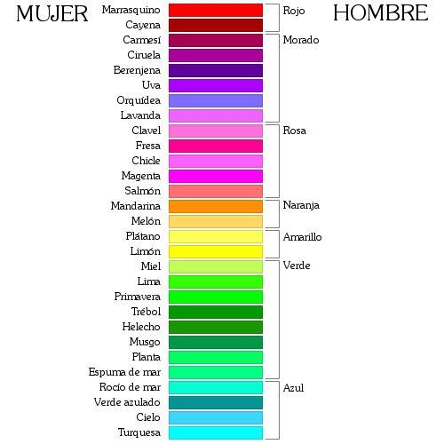 Bajo Otra Luz: Colores que ven las chicas vs Colores que ven los chicos