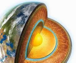 بحث جاهز حول اغلفة الكرة الارضيةSearch covers around the globe