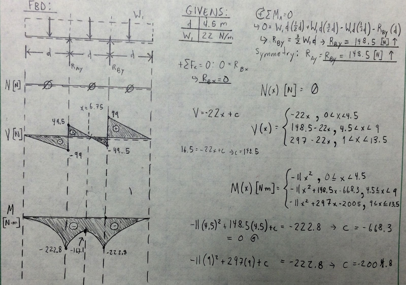Engineering Mechanics Statics Problem Solutions And Walkthroughs Draw The Bending Moment Diagram Shear Force Mechanical 5 12 1 Question Internal Diagrams