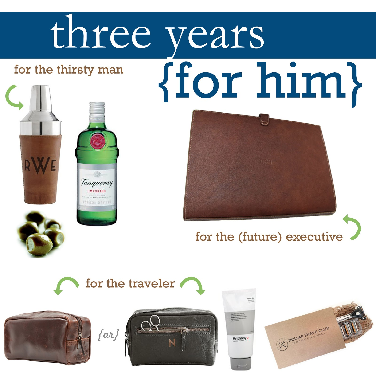 three year wedding anniversary gift ideas for him unique For3 Yr Wedding Anniversary Gift For Him