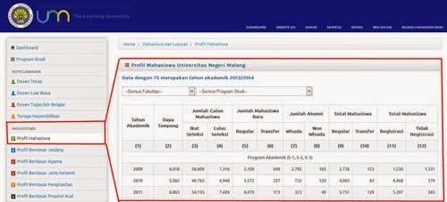 https://statistik.um.ac.id/site/mahasiswa/index.php?act=profil