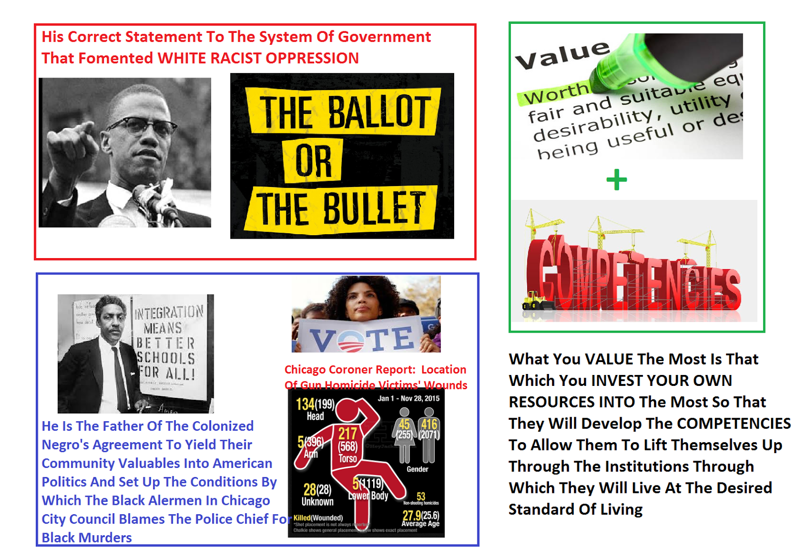 """malcolm x the ballot or the On april 12, 1964, one month after splitting with the noi, malcolm x gave his """"ballot or the bullet"""" speech at king solomon baptist church in detroit (he'd given the address nine days."""