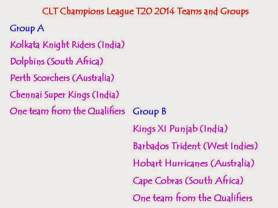 CLT Champions League T20 2014 Teams and Groups