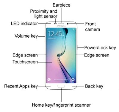 Galaxy S6 Edge Manual PDF