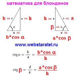 Площадь треугольника через котангенс. Высота треугольника. Котангенс угла. Математика для блондинок.
