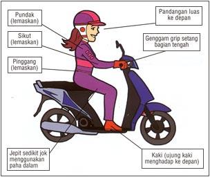 Posisi Mengemudi Sepeda Motor dan Menggenggam yang Benar