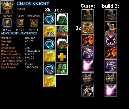Chaos Knight - Nessaj Item Build | Skill Build | Tips ...