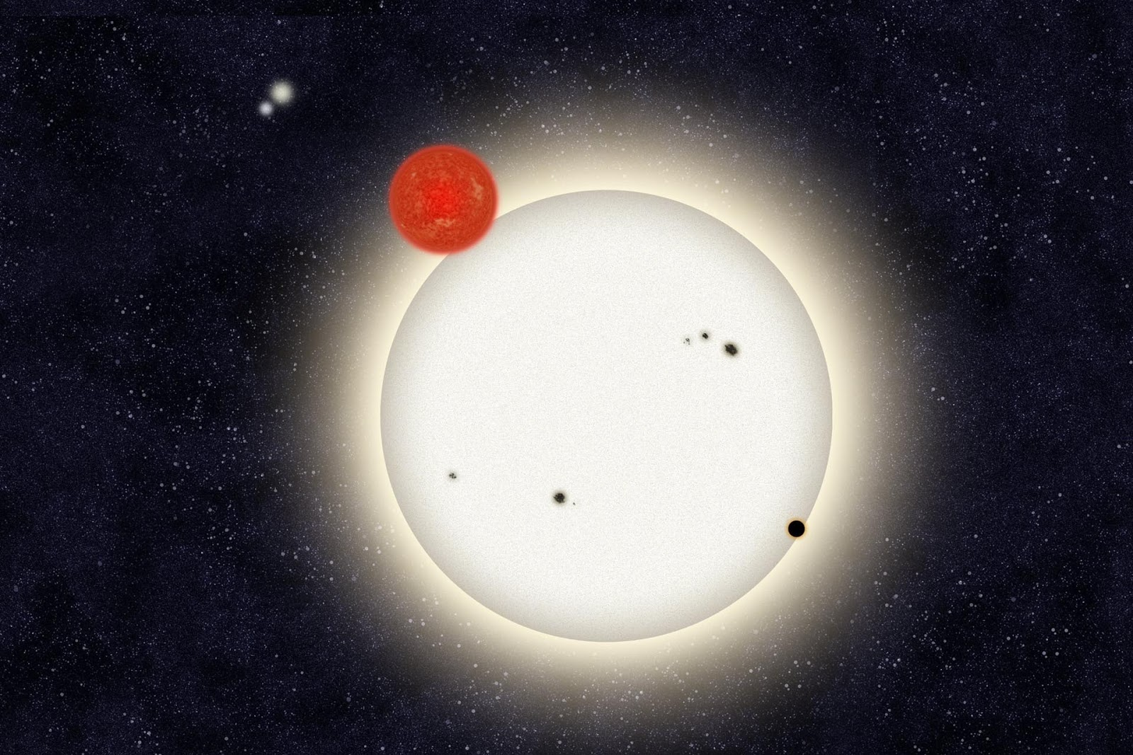 newest planets discovered today - photo #46